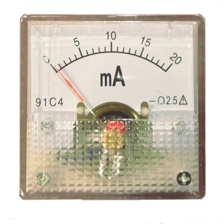 20 Ma Panel Meter